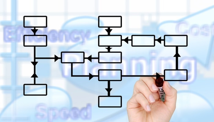 Ricostruzione di un organigramma _Esercitazione